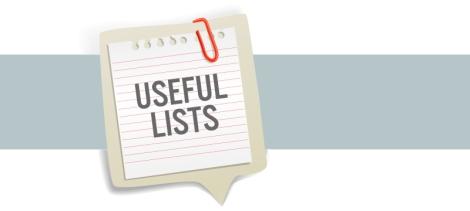 Wedding Check Off Lists